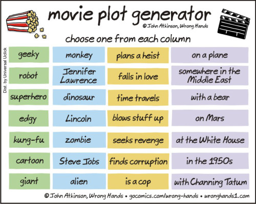 movie plot generator