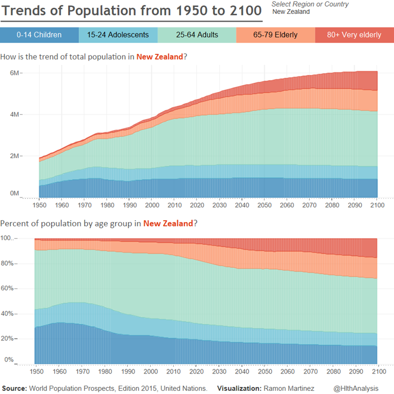 population bomb Last year marked the 40th anniversary of paul ehrlich's the population bomb,  one of the two most influential environmentalist books of the.