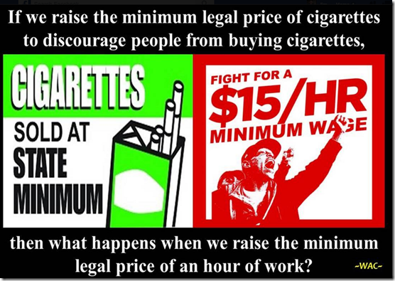 The economics of tobacco addiction and #livingwage compared