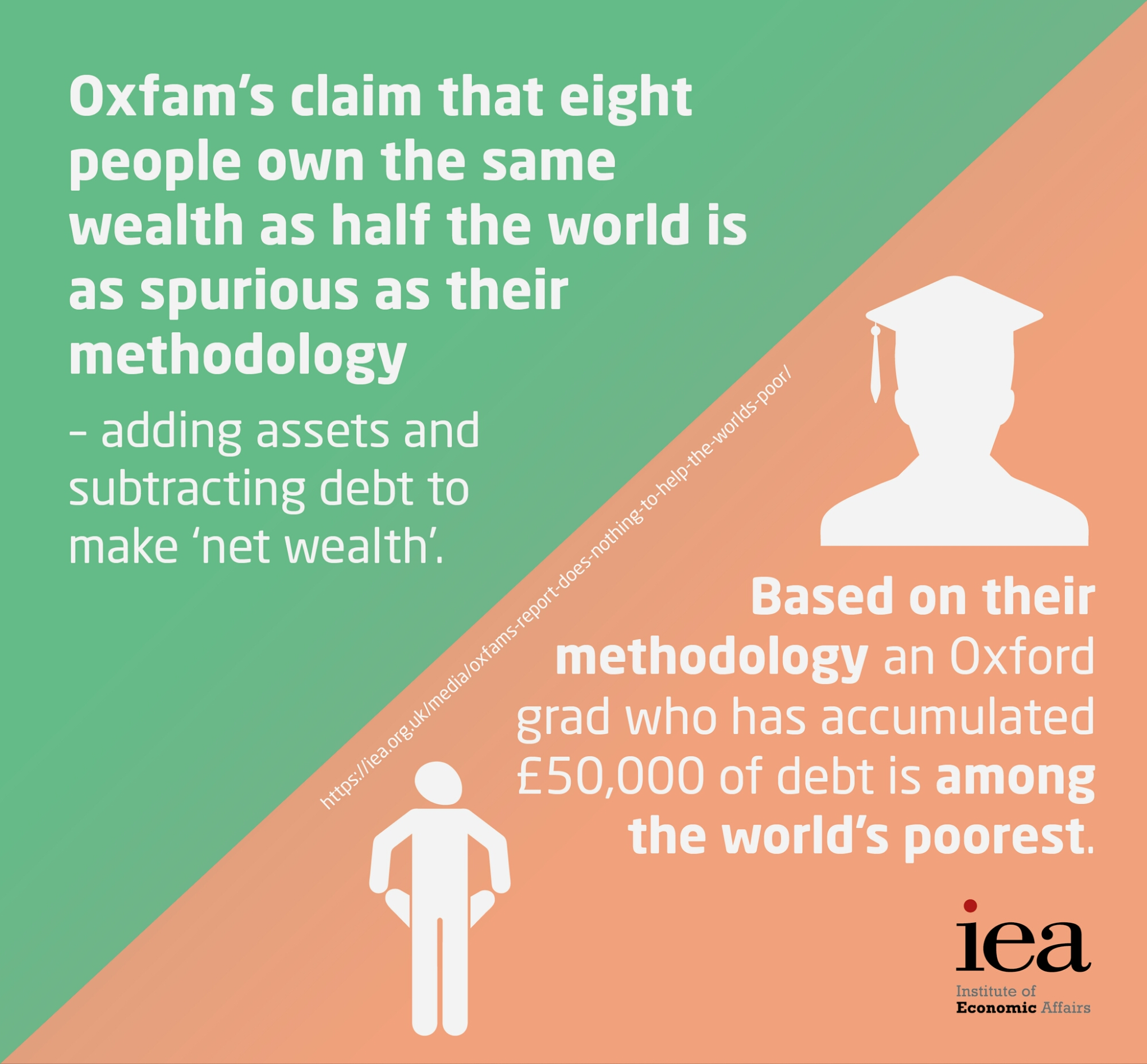 On those dodgy @Oxfam statistics on inequality