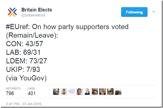 Some @UKIP voters are deeply confused about what #UKIP standsfor