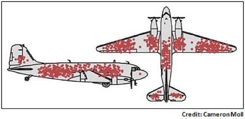 Sample selection bias: where to add armour to WWII bombers thatreturned