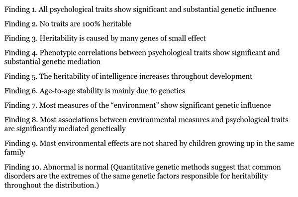 More behavioural genetics