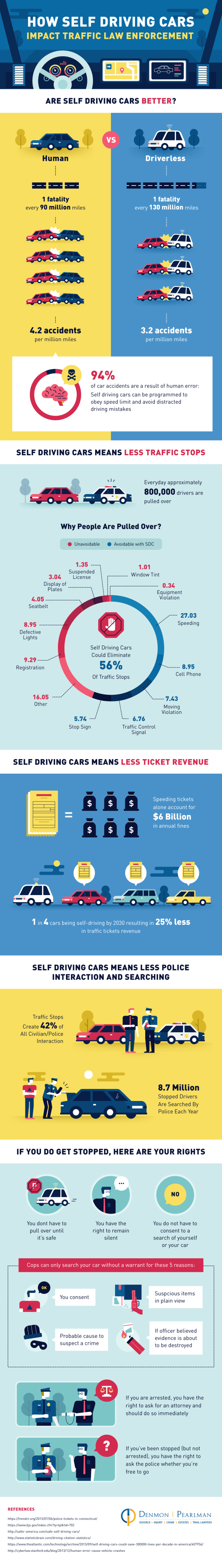 Self-Driving-Cars-Infographic-PNG
