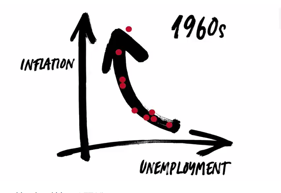 Inflation Unemployment.png