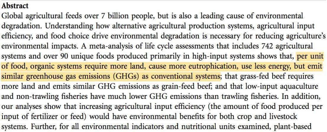 Organic farming is unsustainable