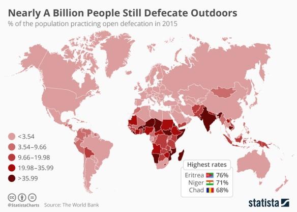 NOL map open defecation 2015